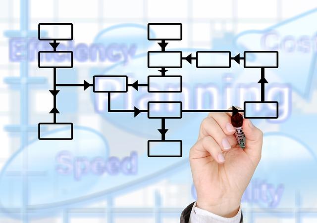 アイの経営戦略コンサルティング